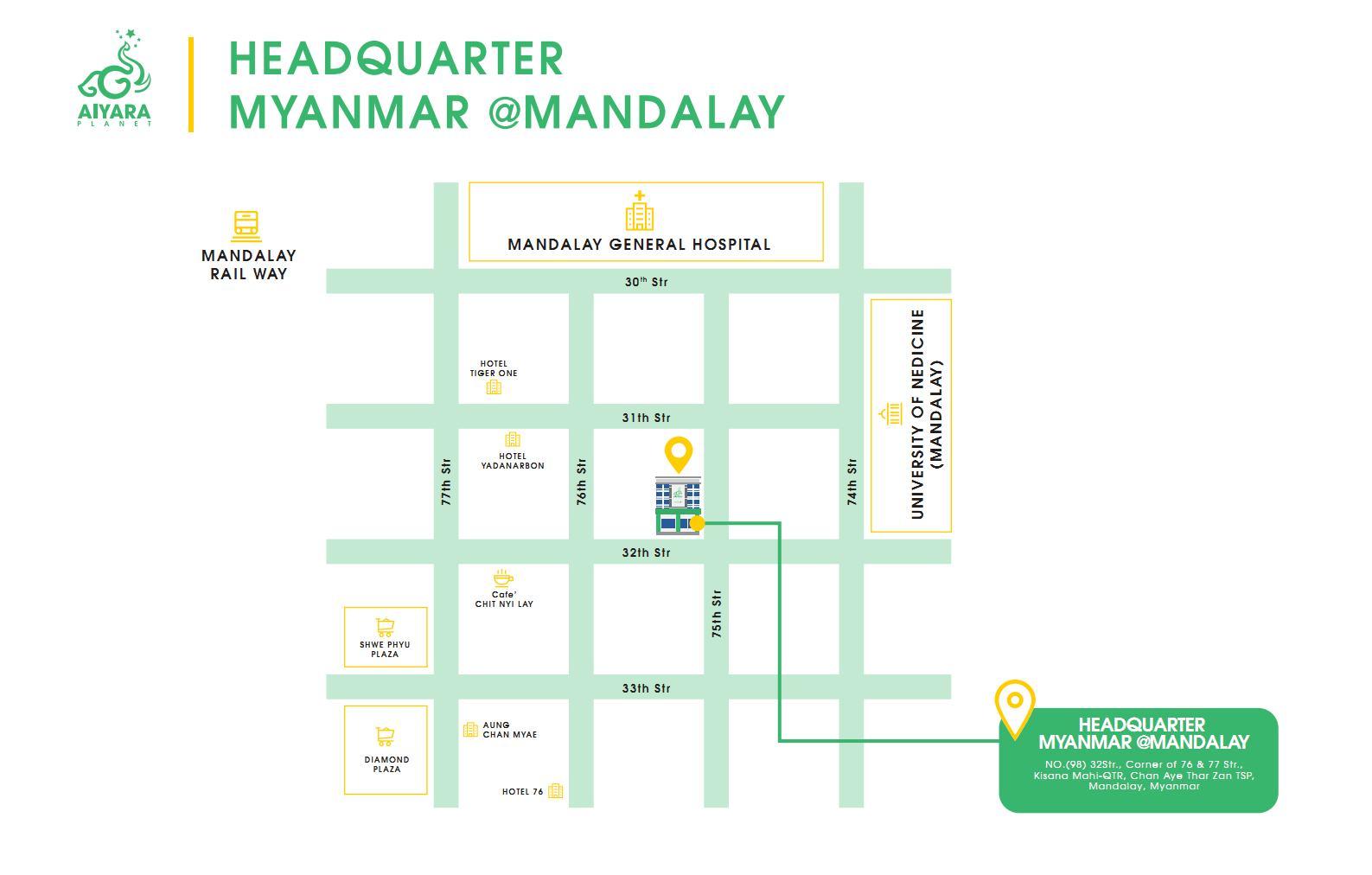 HQ MANDALAY, MYANMAR