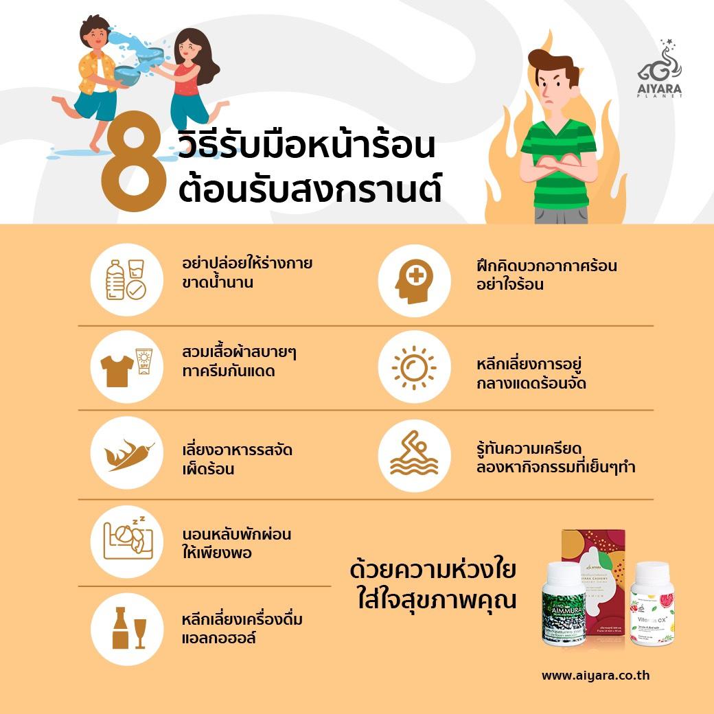 (Thai) 8 วิธีรับมือหน้าร้อน ต้อนรับสงกรานต์