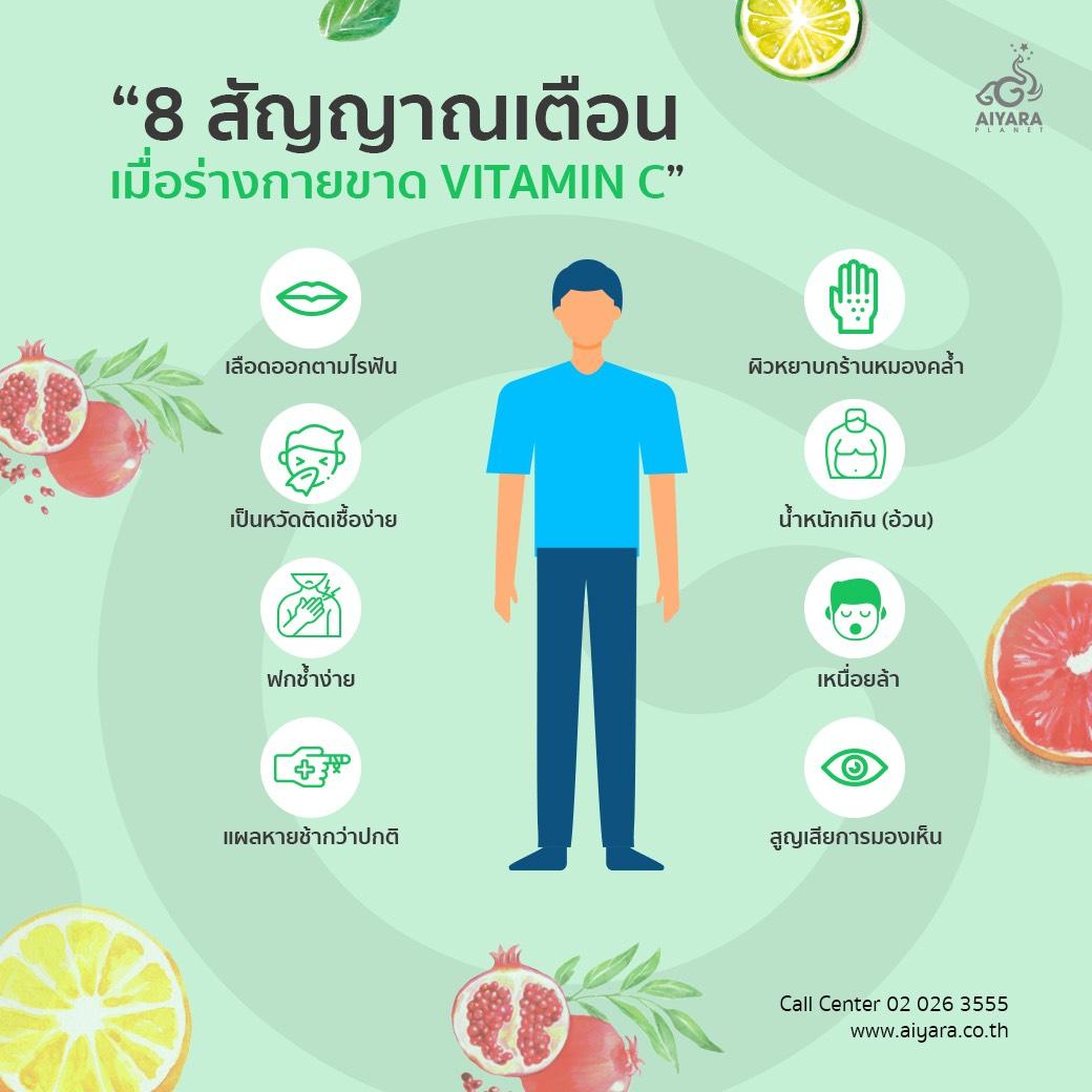 (Thai) 8 สัญญาณเตือน